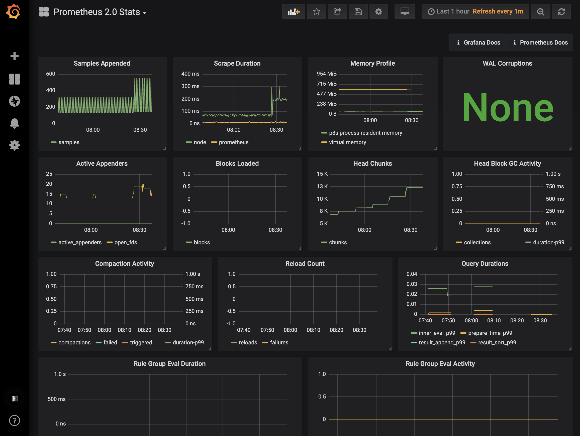 grafana-prometheus-dashboard